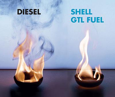 Shell GTL Fuel Vergleich
